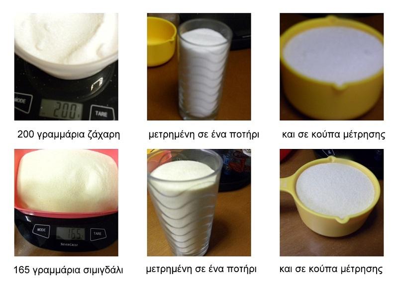 Μέτρηση ζάχαρης και σιμιγδάλι εικόνα